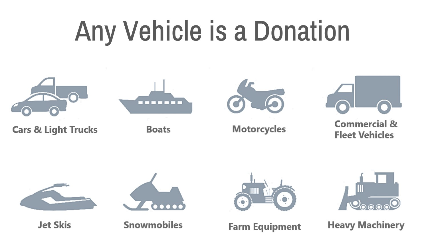 Used Car Donations